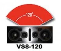 vs8-120_horizontalcoverage_36503e3deb4895016f810fcf1bc5796d